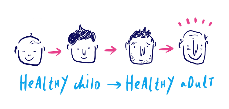 Cartoon: Healthy child to Healthy adult